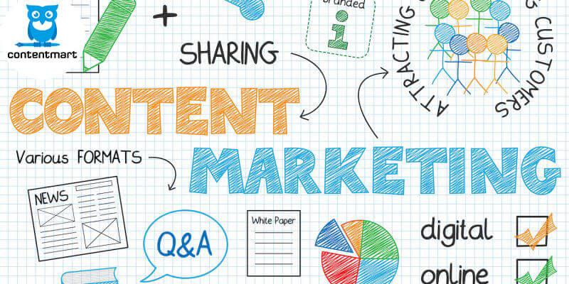 content-marketing-EZRankings