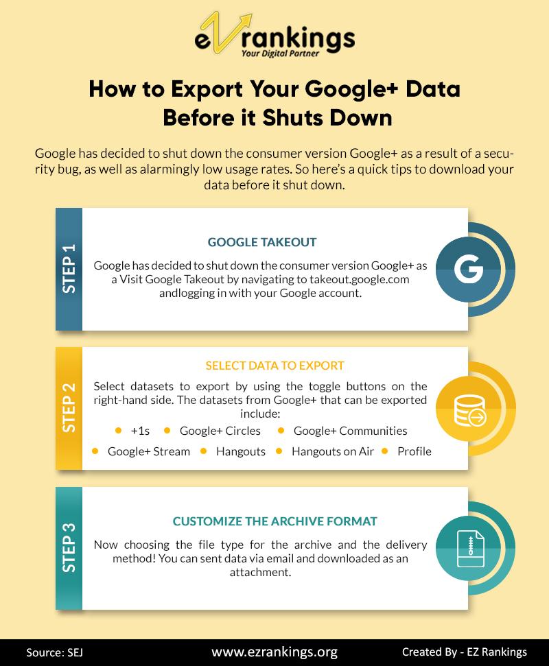 Export Your Google+ Data