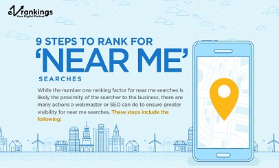 How to Rank Your Website for