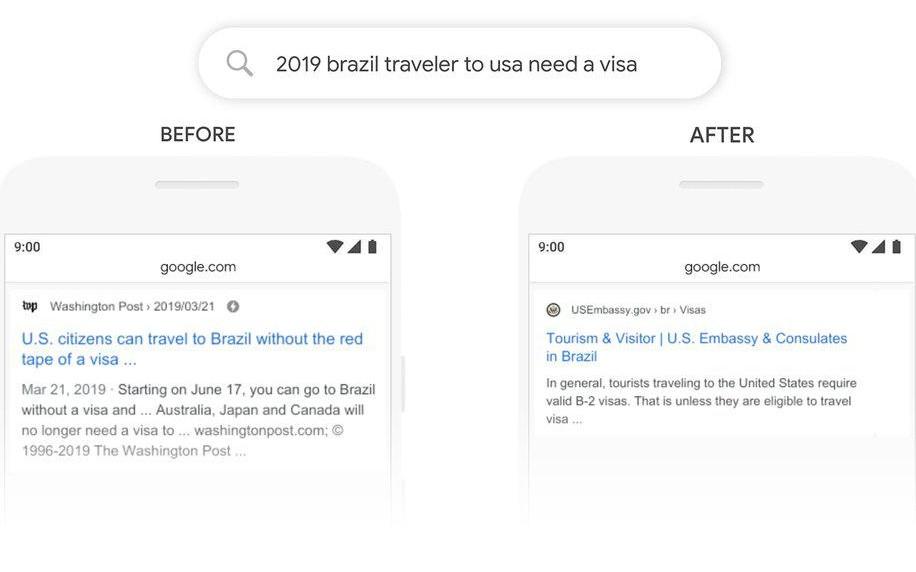 Google BERT Update and Its Impact on SEO