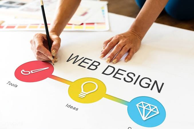 Web Design Trends & Ideas 2020